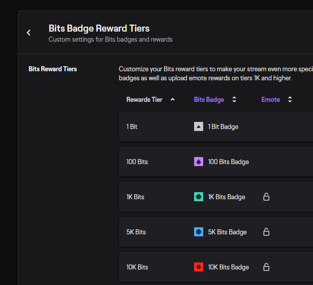 Screen capture of the Twitch Bits Badge Reward Tiers page.